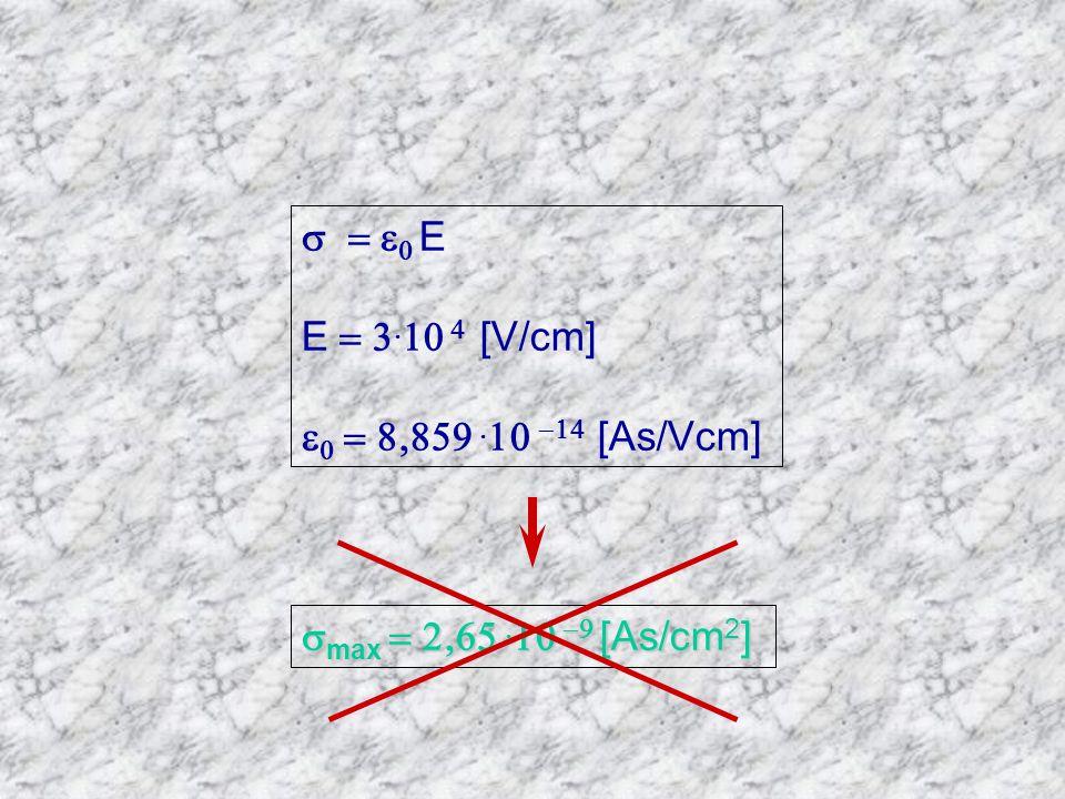 s = e0 E E = 3.10 4 [V/cm] e0 = 8,859 .10 -14 [As/Vcm] smax = 2,65 .10 -9 [As/cm2]